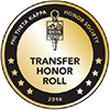 Friends University among 40 institutions named to Phi Theta Kappa Transfer Honor Roll – Phi Theta Kappa