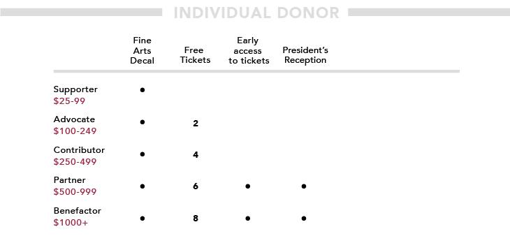 Individual Donor